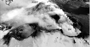 вулкан Этна